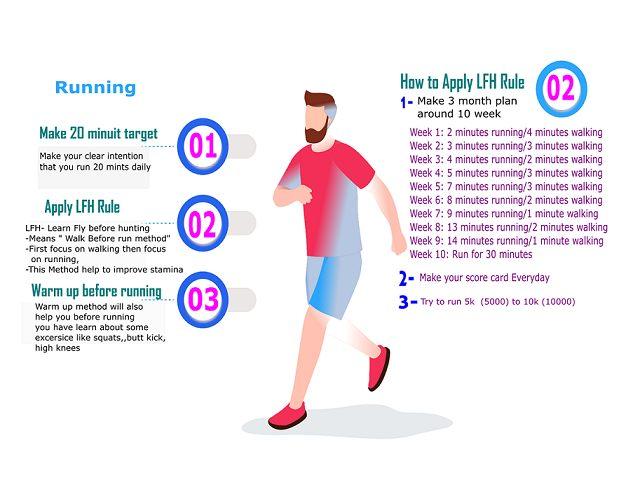Running challenge for beginners
