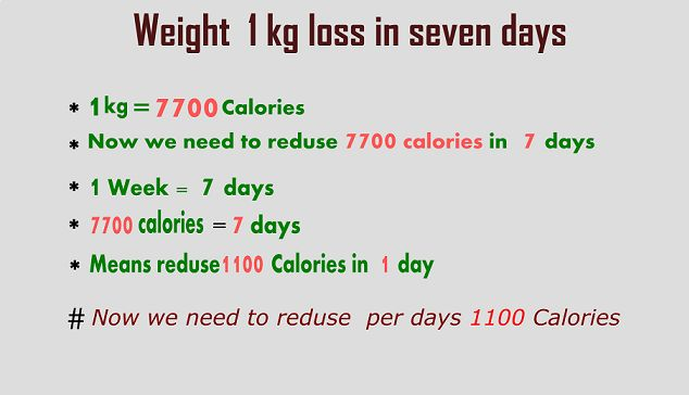 3 weight loss tips lose in 7 days in Hindi