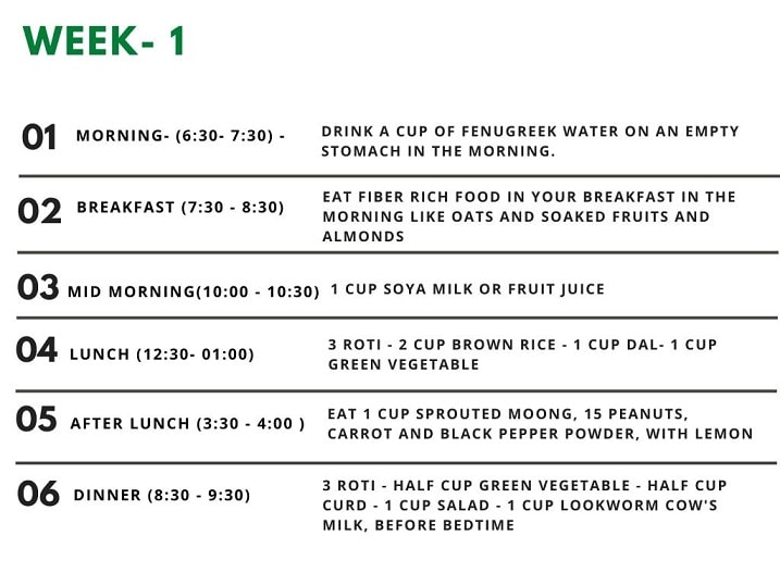 week 1 diet plan for weight loss for female vegetarian